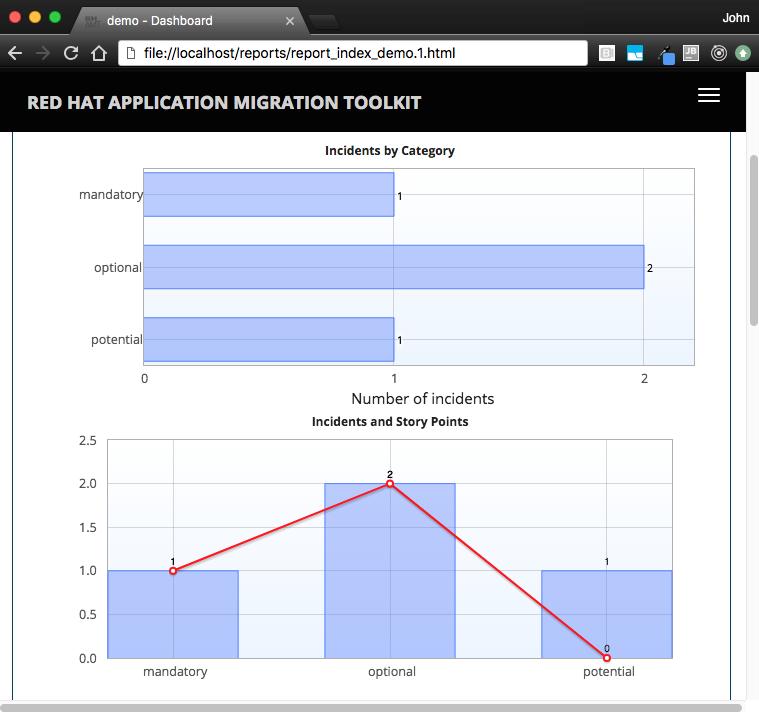 JBoss Tools - Blog