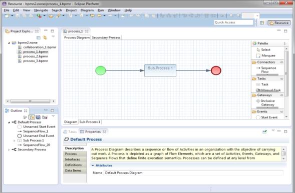 Jboss tools bpmn2 modeler bpmn2 modeler editor ccuart Gallery